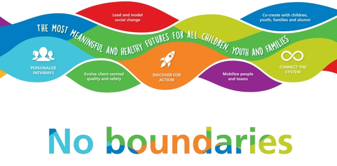 HB No boundaries Strategic plan